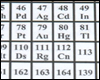 Bigger Periodic Table